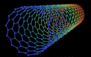 646px-Types_of_Carbon_Nanotubes