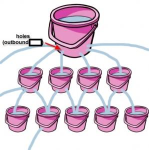 bucket_1